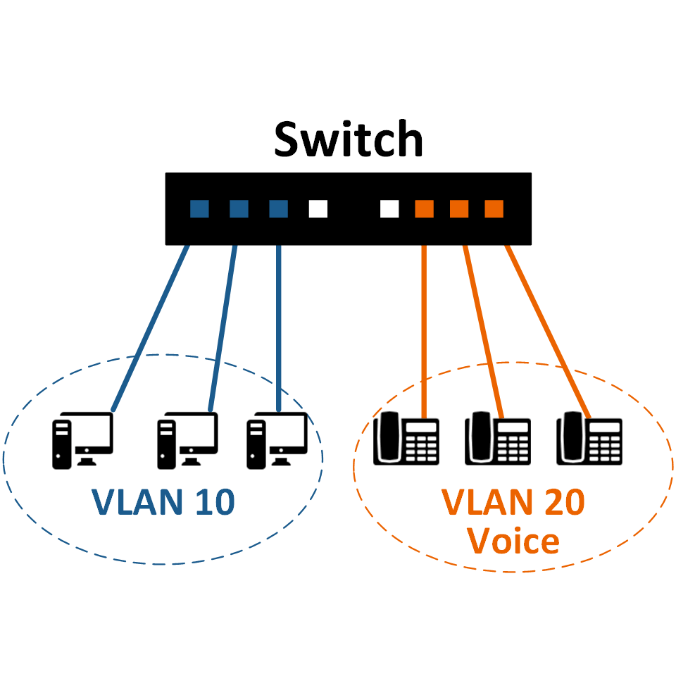 Протокол VTP