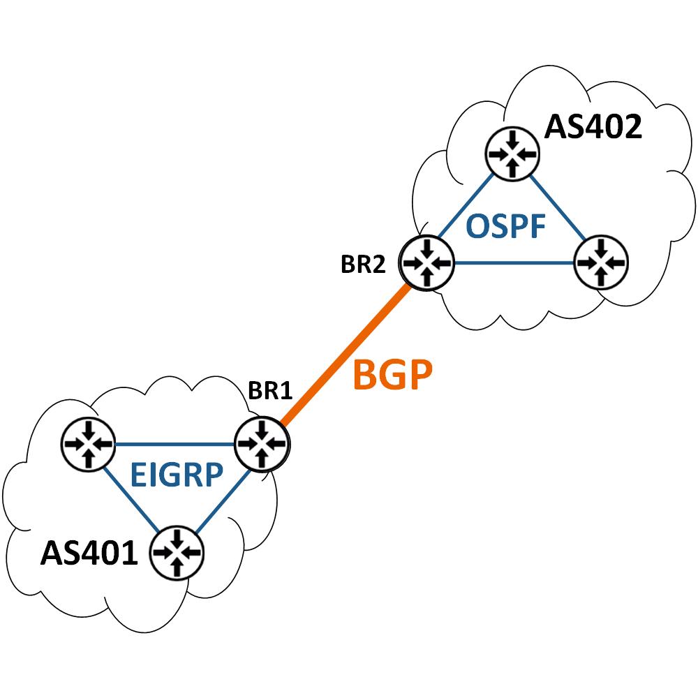Протокол BGP