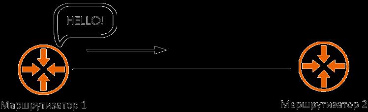 Протокол EIGRP