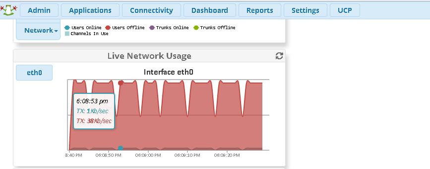 Live Network Usage в  FreePBX 14