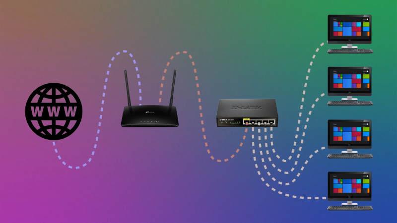 Схема подключения маршрутизатора роутера в сети