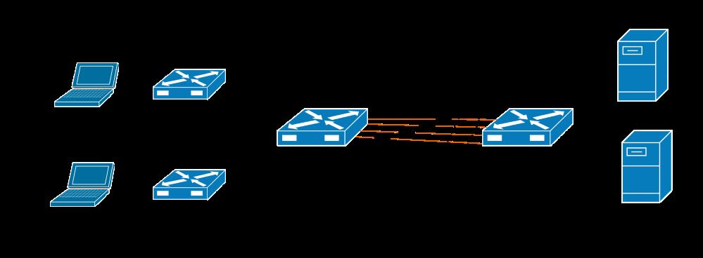 Настройка Cisco Etherchannels