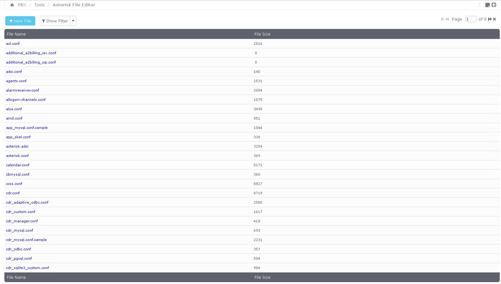 Функционал Asterisk File Editor в модуле Tools в Elastix 4