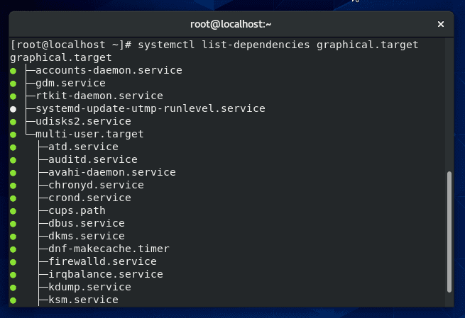 systemctl list-dependencies graphical.target