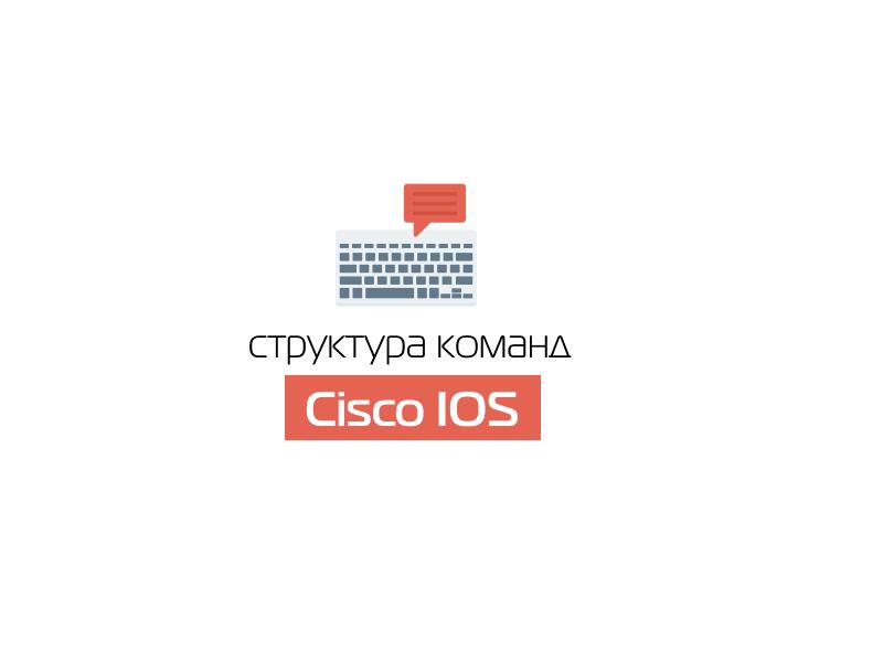 Структура команд Cisco IOS