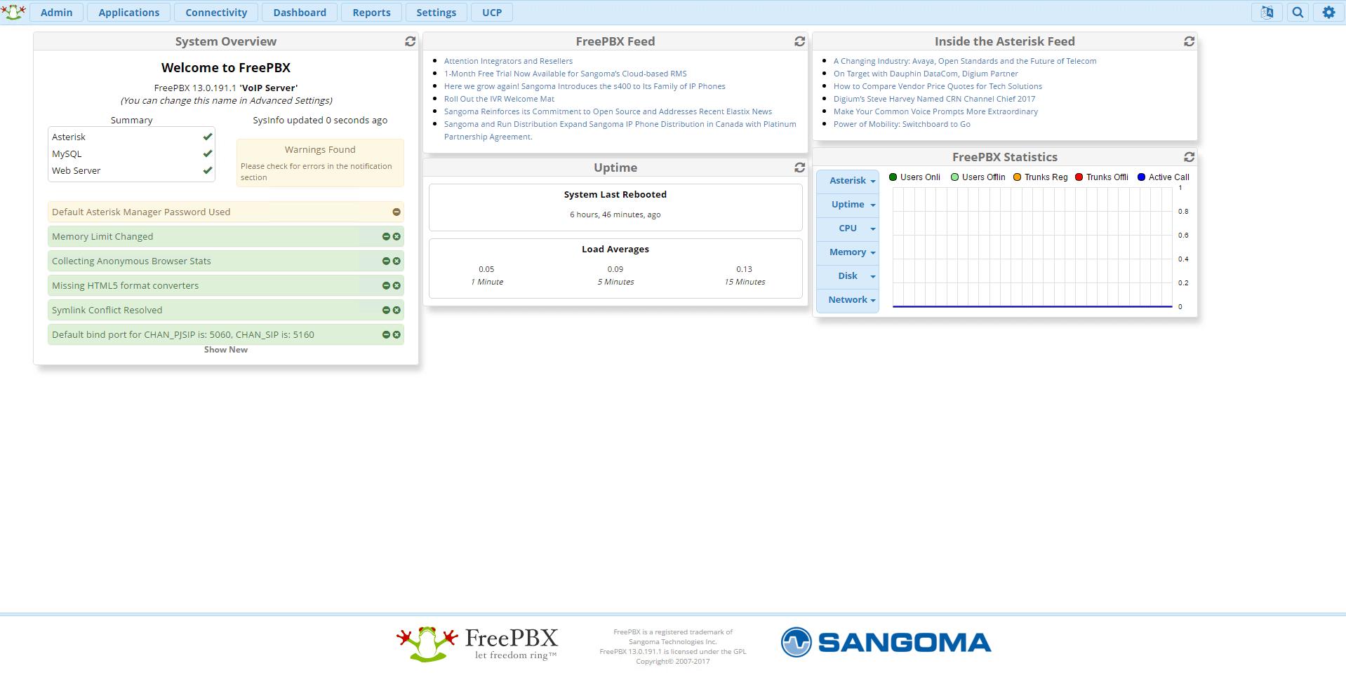 FreePBX 13 работает исправно на Asterisk