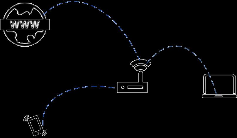 Как сделать картинку wifi - БТЛ-страна
